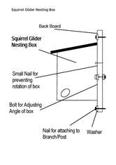 Squirrel-Glidert-Nesting-Box