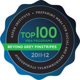 BGP TOP 100